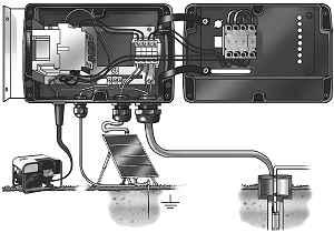 grundfos pump systems dominican rep rh grec energy com