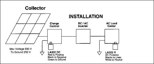 Delta Lightning Arrestor Wiring Diagram. . Wiring Diagram on
